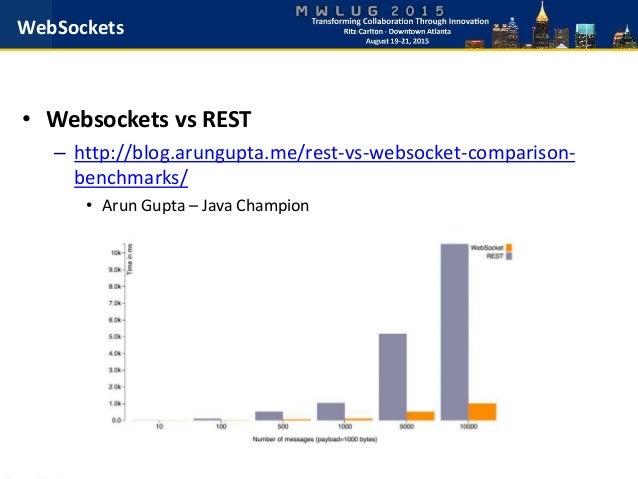 Cryptocurrency websocket vs rest