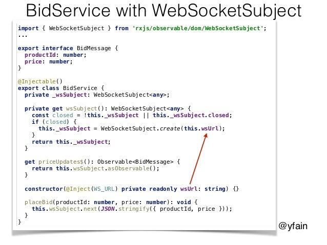 Web sockets in Angular
