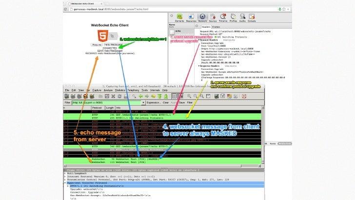 WEBSOCKET INTERFACE[Constructor(DOMString url, optional