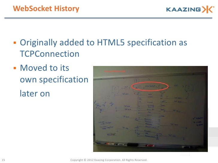 WebSocket History        Originally added to HTML5 specification as         TCPConnection        Moved to its         ow...