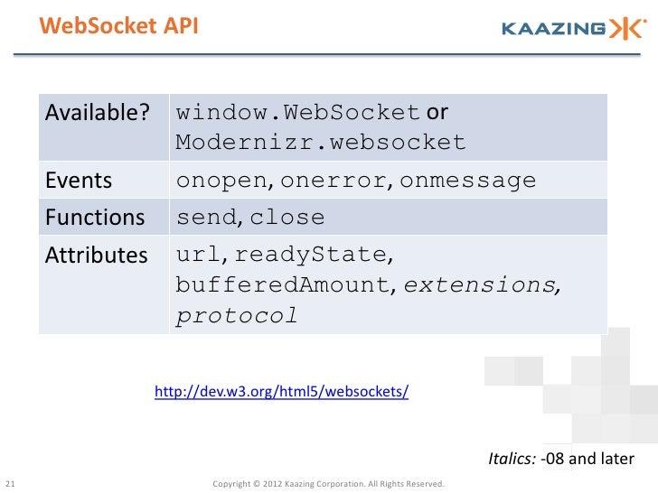 WebSocket API     Available? window.WebSocket or                Modernizr.websocket     Events     onopen, onerror, onmess...