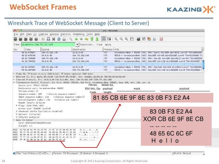 WebSocket Frames     Wireshark Trace of WebSocket Message (Client to Server)                                         FIN b...