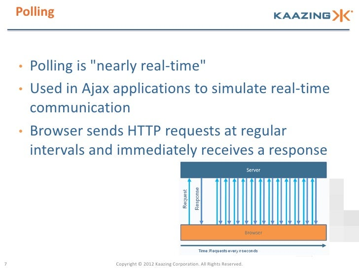 """Polling    •   Polling is """"nearly real-time""""    •   Used in Ajax applications to simulate real-time        communication  ..."""