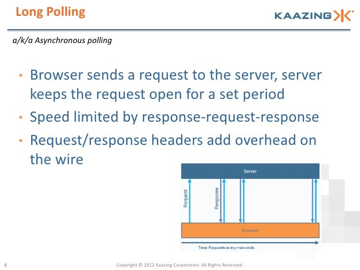 Long Polling    a/k/a Asynchronous polling     •   Browser sends a request to the server, server         keeps the request...