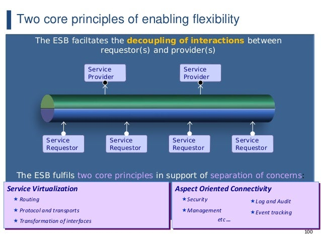 100 Two core principles of enabling flexibility The ESB faciltates the decoupling of interactions between requestor(s) and...