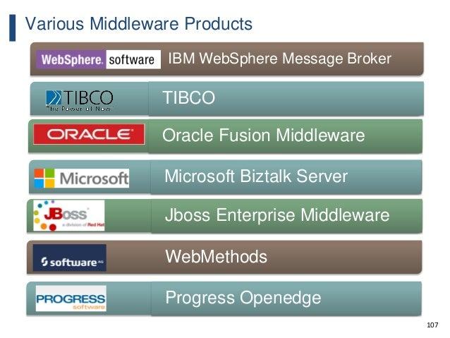 107 Various Middleware Products TIBCO Microsoft Biztalk Server Oracle Fusion Middleware WebMethods Progress Openedge Jboss...