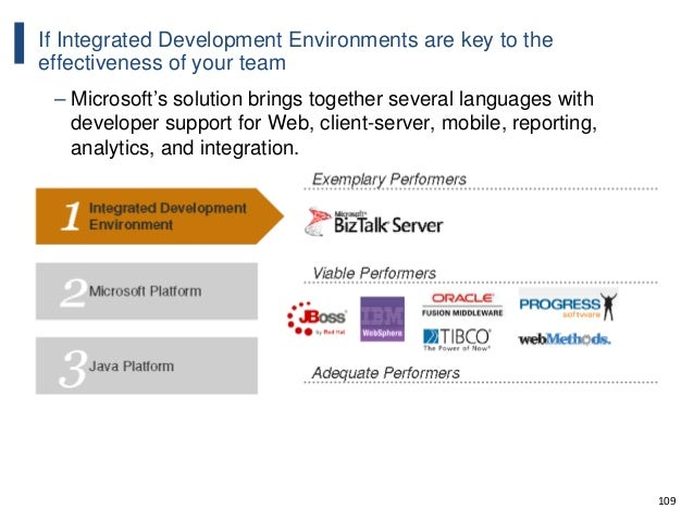 109 If Integrated Development Environments are key to the effectiveness of your team – Microsoft's solution brings togethe...