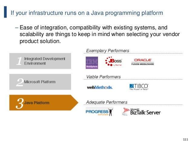 111 If your infrastructure runs on a Java programming platform – Ease of integration, compatibility with existing systems,...