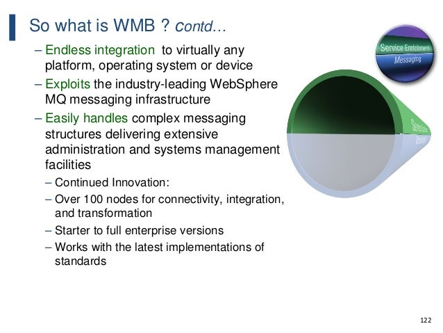 122 So what is WMB ? contd… – Endless integration to virtually any platform, operating system or device – Exploits the ind...