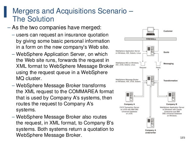 135 Mergers and Acquisitions Scenario – The Solution – As the two companies have merged: – users can request an insurance ...