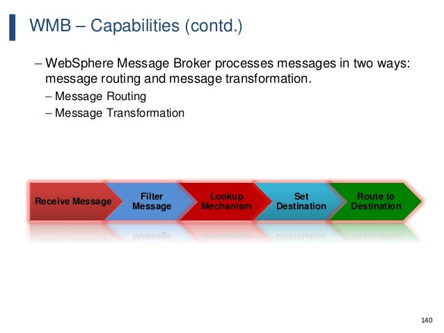 140 WMB – Capabilities (contd.) – WebSphere Message Broker processes messages in two ways: message routing and message tra...