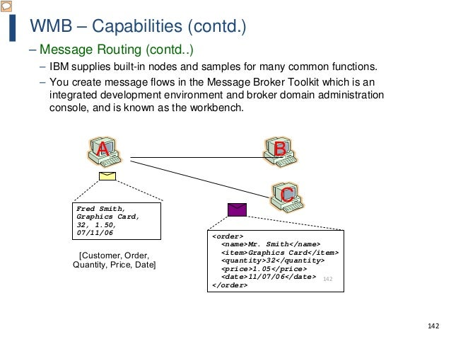 142 WMB – Capabilities (contd.) – Message Routing (contd..) – IBM supplies built-in nodes and samples for many common func...