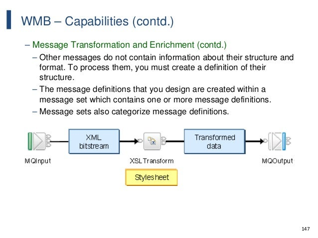147 WMB – Capabilities (contd.) – Message Transformation and Enrichment (contd.) – Other messages do not contain informati...