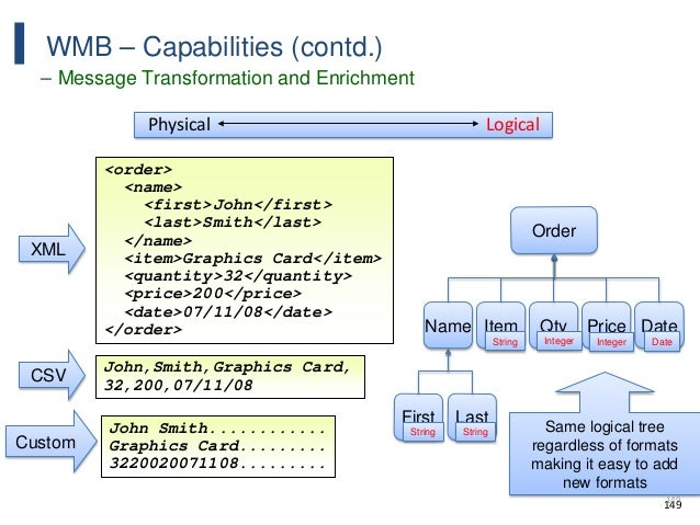 149 WMB – Capabilities (contd.) – Message Transformation and Enrichment 149 <order> <name> <first>John</first> <last>Smith...