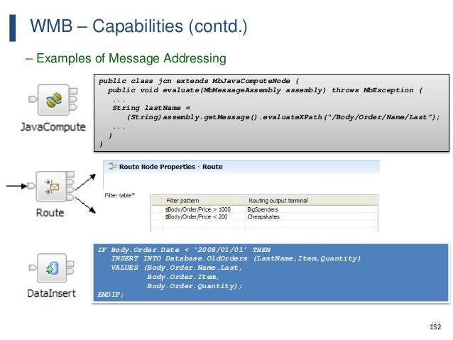 152 WMB – Capabilities (contd.) – Examples of Message Addressing 152 public class jcn extends MbJavaComputeNode { public v...