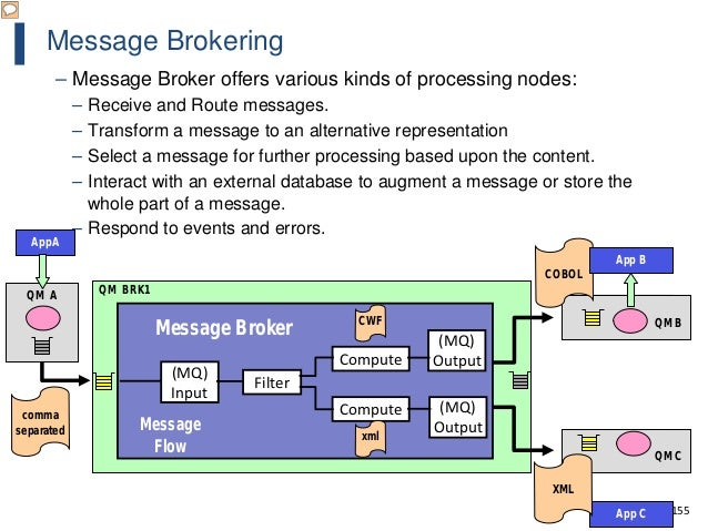 155 Message Brokering – Message Broker offers various kinds of processing nodes: – Receive and Route messages. – Transform...
