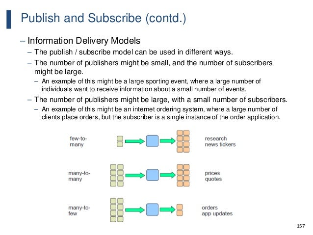 157 Publish and Subscribe (contd.) – Information Delivery Models – The publish / subscribe model can be used in different ...