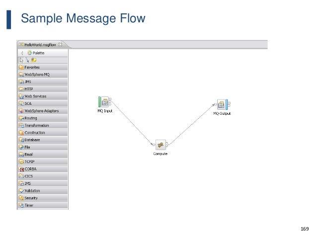 169 Sample Message Flow