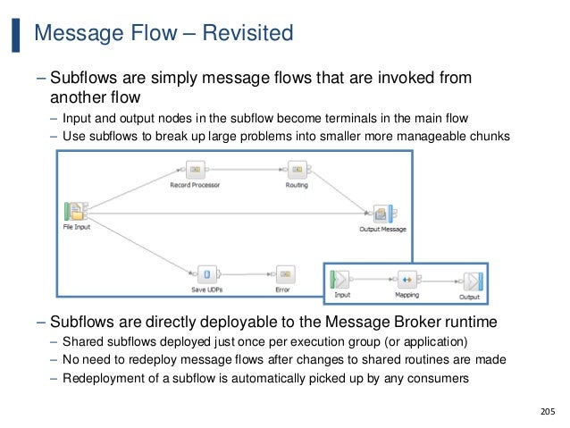 205 Message Flow – Revisited – Subflows are simply message flows that are invoked from another flow – Input and output nod...