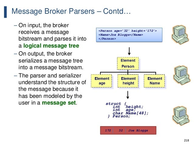 218 Message Broker Parsers – Contd… – On input, the broker receives a message bitstream and parses it into a logical messa...