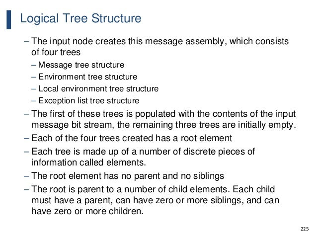 225 Logical Tree Structure – The input node creates this message assembly, which consists of four trees – Message tree str...