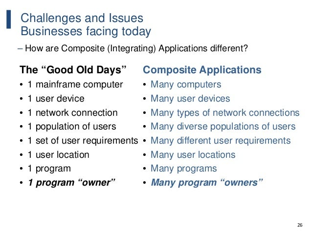 """26 Challenges and Issues Businesses facing today – How are Composite (Integrating) Applications different? The """"Good Old D..."""