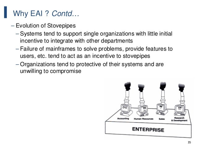 35 Why EAI ? Contd… – Evolution of Stovepipes – Systems tend to support single organizations with little initial incentive...