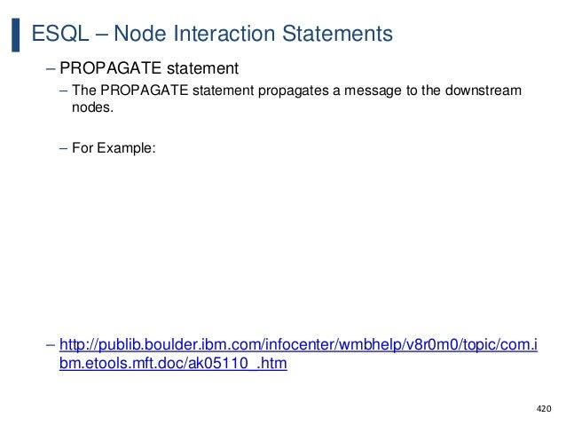 WebSphere Message Broker Application Development Training