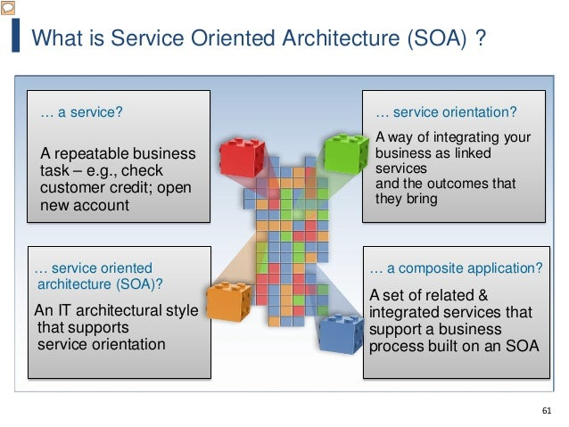 61 What is Service Oriented Architecture (SOA) ? … a service? A repeatable business task – e.g., check customer credit; op...