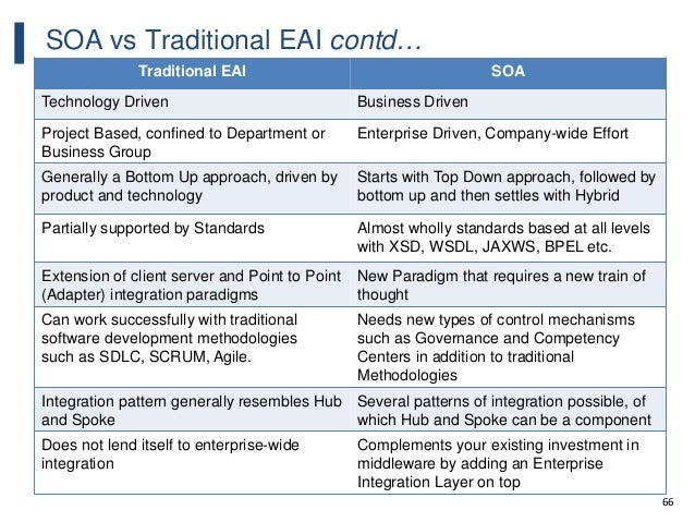 66 SOA vs Traditional EAI contd… Traditional EAI SOA Technology Driven Business Driven Project Based, confined to Departme...