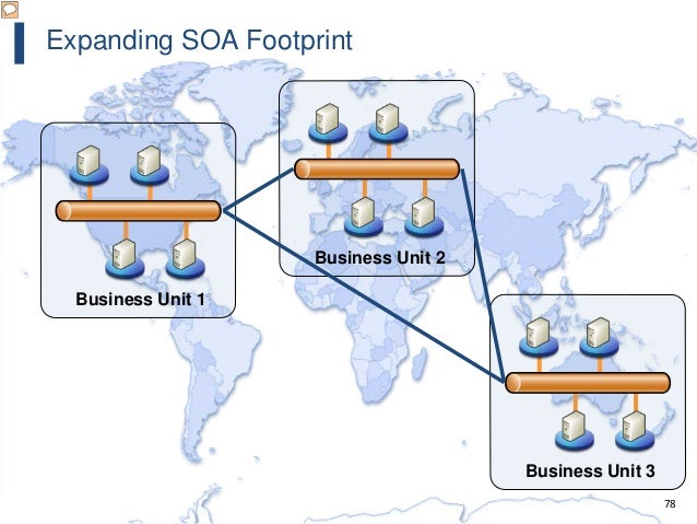 78 Expanding SOA Footprint Business Unit 1 Business Unit 3 Business Unit 2