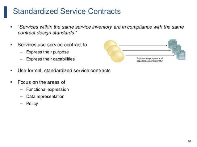 """80 Standardized Service Contracts  """"Services within the same service inventory are in compliance with the same contract d..."""
