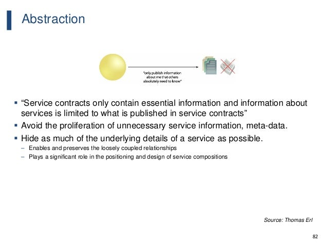 """82 Abstraction  """"Service contracts only contain essential information and information about services is limited to what i..."""