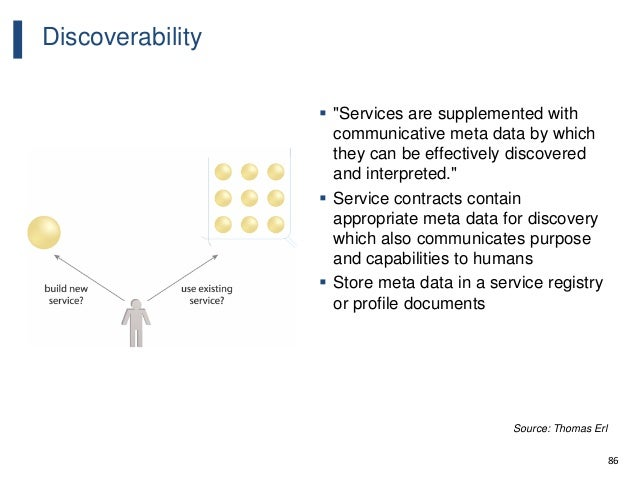 """86 Discoverability  """"Services are supplemented with communicative meta data by which they can be effectively discovered a..."""