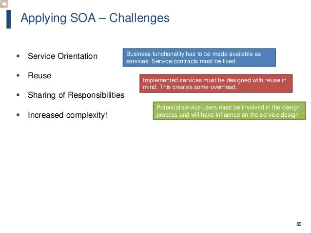 89  Service Orientation  Reuse  Sharing of Responsibilities  Increased complexity! Applying SOA – Challenges Business ...