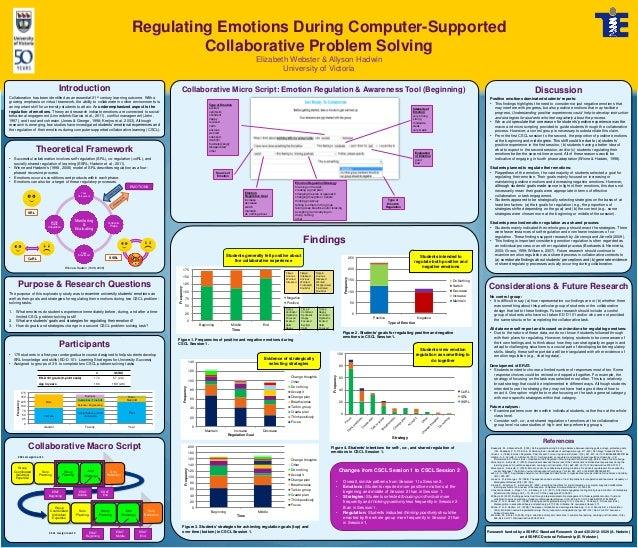 www.postersession.comRegulating Emotions During Computer-SupportedCollaborative Problem SolvingElizabeth Webster & Allyson...
