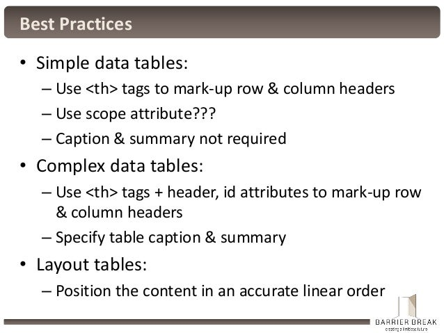 Implement structure for an accessible experience on the for Table th scope