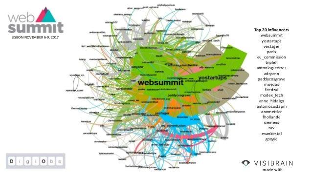 Top 20 influencers websummit yostartups vestager paris eu_commission tripleh antonioguterres adryenn paddycosgrave moedas ...