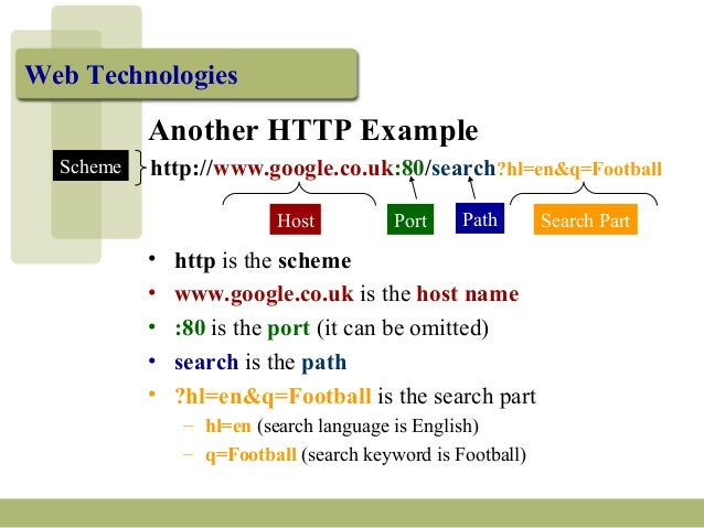 Web Technologies Another HTTP Example http://www.google.co.uk:80/search?hl=en&q=Football Host Path Scheme • http is the sc...