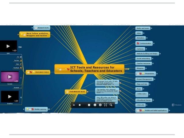 Web tools 2.0 στην εκπαίδευση (v1.0) Slide 2