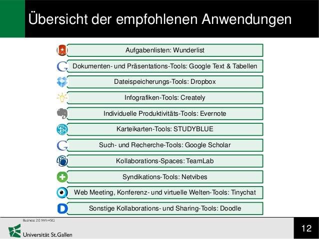 Übersicht der empfohlenen Anwendungen                       Aufgabenlisten: Wunderlist      Dokumenten- und Präsentations-...