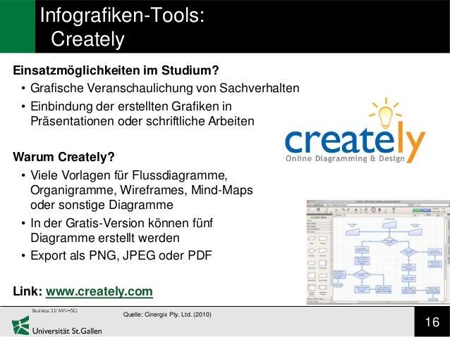 Infografiken-Tools:      CreatelyEinsatzmöglichkeiten im Studium? • Grafische Veranschaulichung von Sachverhalten • Einbin...
