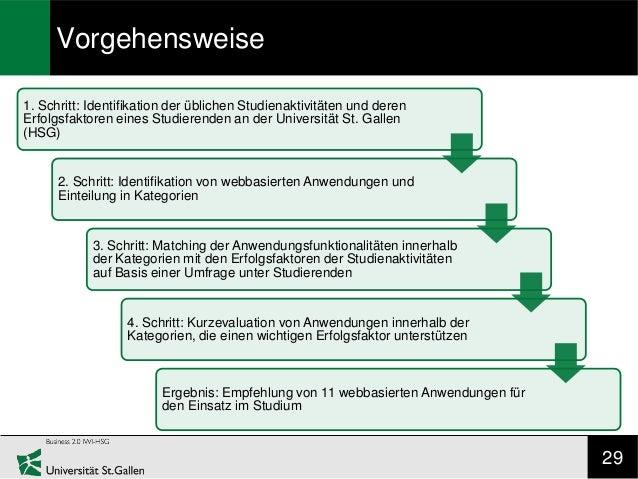 Vorgehensweise1. Schritt: Identifikation der üblichen Studienaktivitäten und derenErfolgsfaktoren eines Studierenden an de...