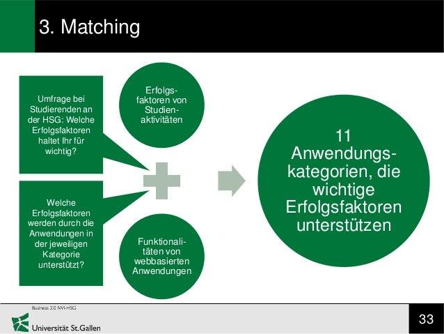 3. Matching                     Erfolgs-  Umfrage bei      faktoren vonStudierenden an      Studien-der HSG: Welche     ak...