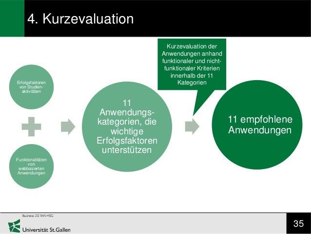 4. Kurzevaluation                                       Kurzevaluation der                                     Anwendungen...