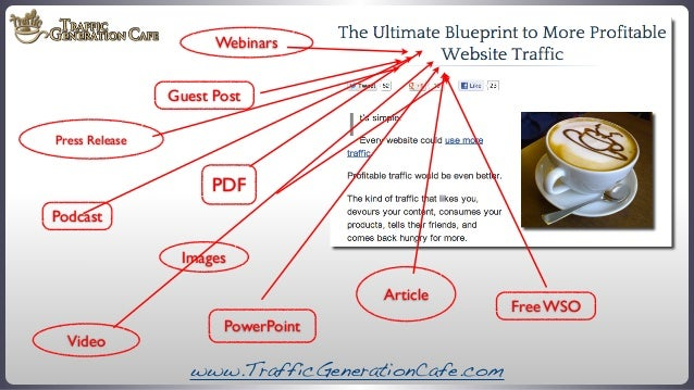 Webinars Guest Post Press Release  PDF Podcast Images Article Video  PowerPoint  www.TrafficGenerationCafe.com  Free WSO