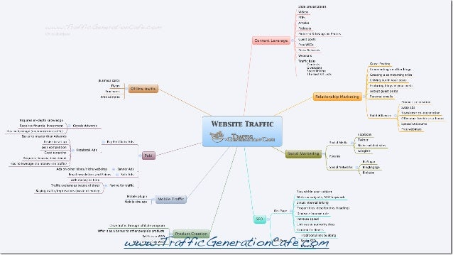 How to Increase Website Traffic: The Ultimate Blueprint Slide 2