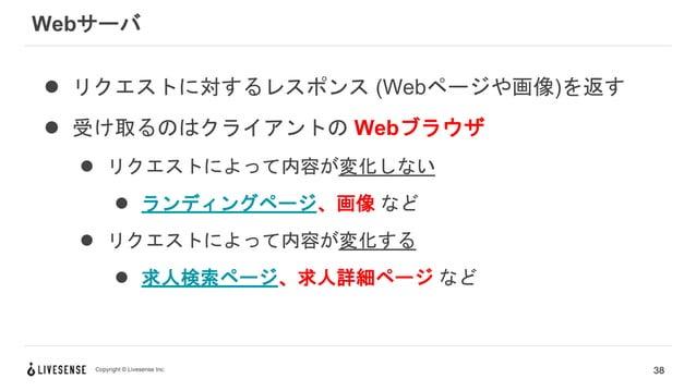 Copyright © Livesense Inc.  リクエストに対するレスポンス (Webページや画像)を返す  受け取るのはクライアントの Webブラウザ  リクエストによって内容が変化しない  ランディングページ、画像 など ...