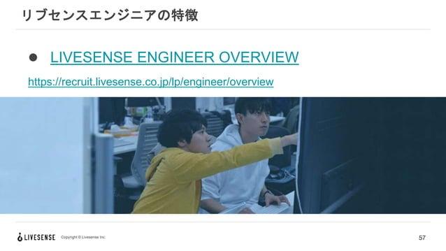 Copyright © Livesense Inc.  LIVESENSE ENGINEER OVERVIEW https://recruit.livesense.co.jp/lp/engineer/overview リブセンスエンジニアの特...