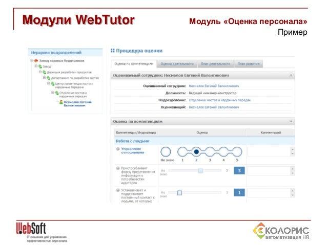 Модули WebTutor  Модуль «Оценка персонала» Пример